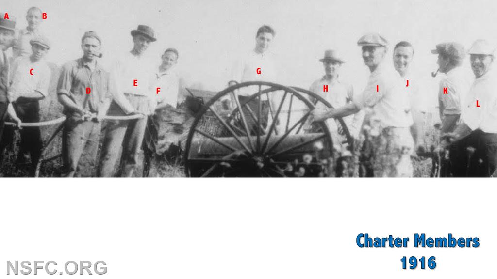 Charter Members 1915